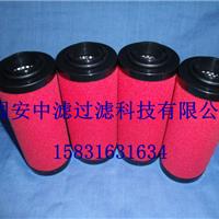 供应多米尼克精密滤芯K030-ACS