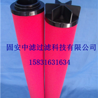 供应精密多米尼克滤芯K017-ACS