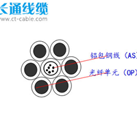 OPGW光缆厂家,12芯OPGW光缆,13517195668