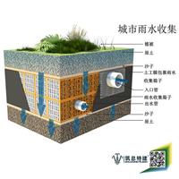 福州专业城市雨水回收设备工程设计/安装!