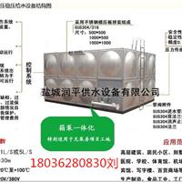 泰州屋顶消防箱泵一体化水箱 润平专业制造