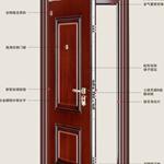 海南省艺成门业有限公司