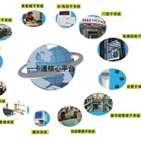 北京 一卡通方案设计 一卡通平台搭建