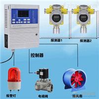 供应一氧化碳气体探测器