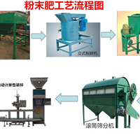 鸡粪制粉状有机肥设备,粉末有机肥生产线