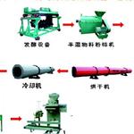 郑州荥阳盛杰机械制造厂