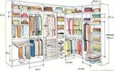 掌握这3大要点,设计的衣柜才好用-衣柜设计图片大全