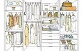 家居小知识 30年不用换的衣柜设计-衣柜