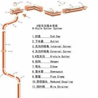 供应丹尼斯铜天沟铜落水系统