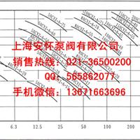 供应65CYZ-32油泵 柴油吸油泵