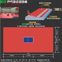 PVC塑胶地板最实用的牌子【北京鹏辉地板】