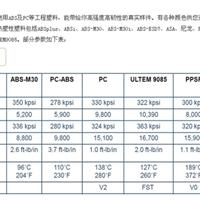 供应FDM热塑性塑料-3d打印机专用