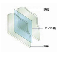 深圳龙岗厂家供应钢化夹胶雨棚钢结构玻璃