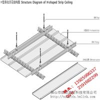 聚酯铝合金条形扣板,铝条扣铝质吊顶板