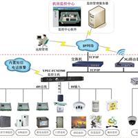 供应河南机房环境监控智能轨道巡检系统