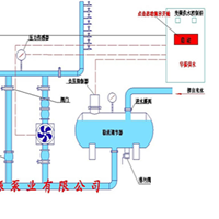 湖南华振陕西智能化生活水箱  系统创新