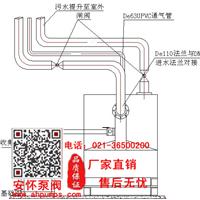 供应上海污水提升器水箱安装供应商