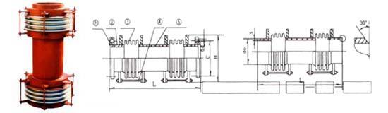 供应波纹补偿器、小型拉杆横向波纹补偿器