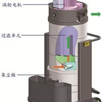 三相工业吸尘器,大功率三相工业吸尘器厂家
