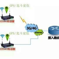 供应工业4G路由器电梯无线联网解决方案
