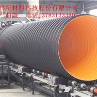 储水系统用钢带波纹管