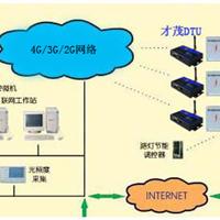 供应4G DTU城市路灯无线监控管理系统