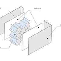 供应铝蜂窝复合墙身板-室内墙体装饰板