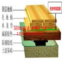 运动室内木地板厂家 运动馆专业木地板