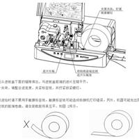 美松 MS-660II 证卡打印机