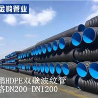 河南双壁波纹管_HDPE波纹管品牌_金鹏管业
