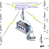 港口无线视频监控系统,门机无线监控