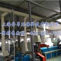 印刷厂车间有机废气治理项目方案