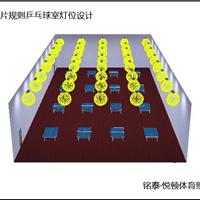 乒乓球馆灯具的安装方法,乒乓球室防眩灯