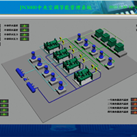 JN3000中央空调冷热源系统的集中节能与控制
