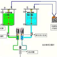 环氧树脂灌封机ab胶灌注设备