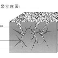 厂家批发水泥基渗透结晶性防水涂料