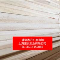 建筑材料模板木方贵吗