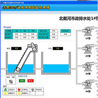 环保局指定水质在线监测系统