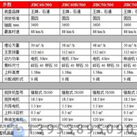 哈尔滨 |混凝土泵车价格表_混凝土泵报价、资讯等相关信息