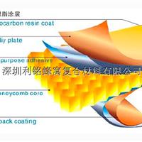 供应铝蜂窝复合氟碳涂层板