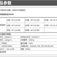 台湾斯普美克不锈钢过滤器/过滤网WK-GS