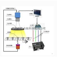 KV工业设备视觉定位系统 CCD视觉检测系统