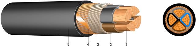 UL20233聚氨酯多芯护套电缆