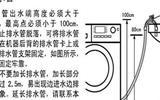 洗衣机排水管堵了?老保姆教你一招30秒搞定-洗衣机如何换排水管
