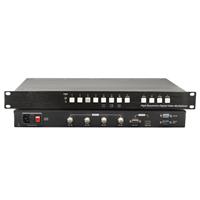 供应景阳华泰SDI画面分割器4路1080P高清